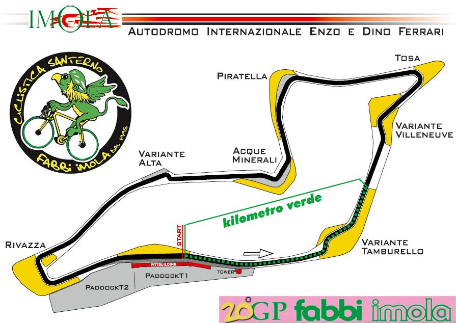 Gp_Fabbi_Imola_Autodromo
